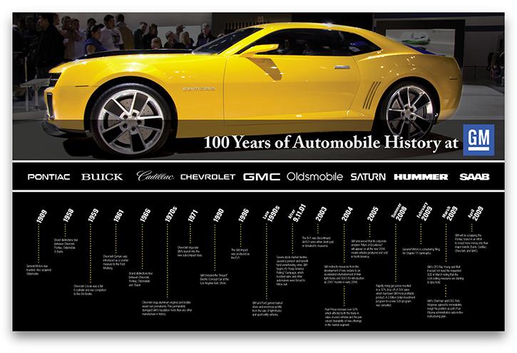 100-Years-GM